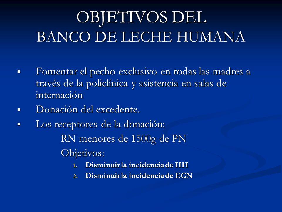 OBJETIVOS DEL BANCO DE LECHE HUMANA