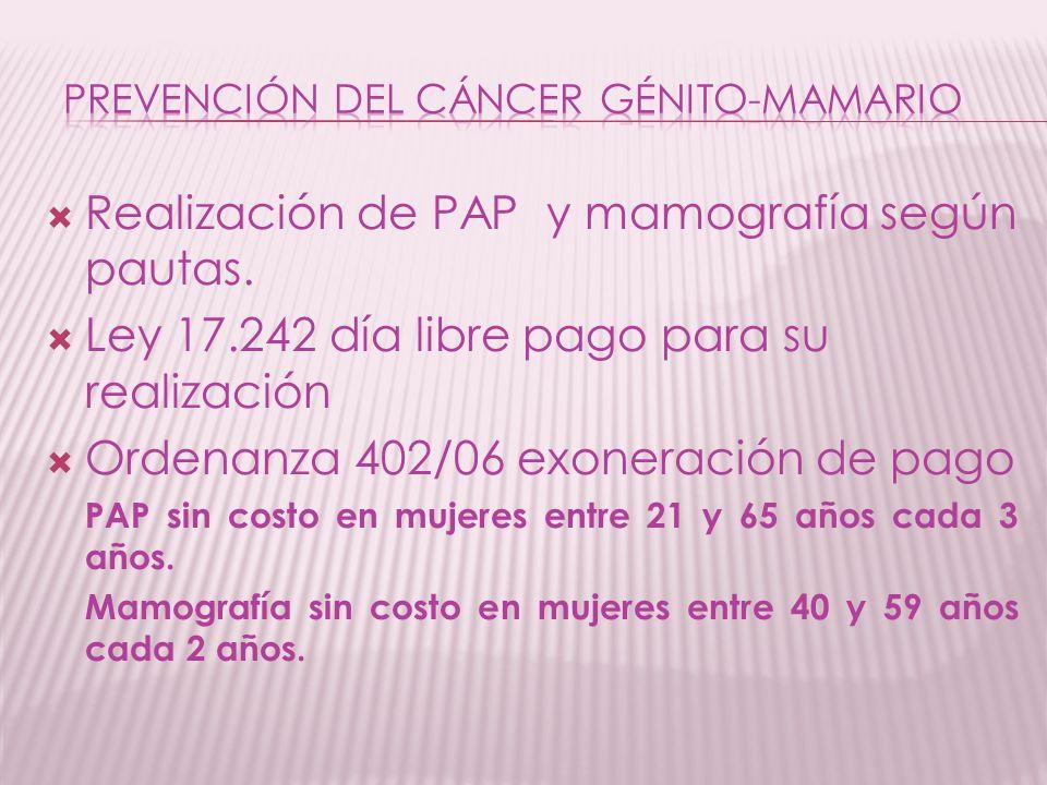 Prevención del cáncer génito-mamario