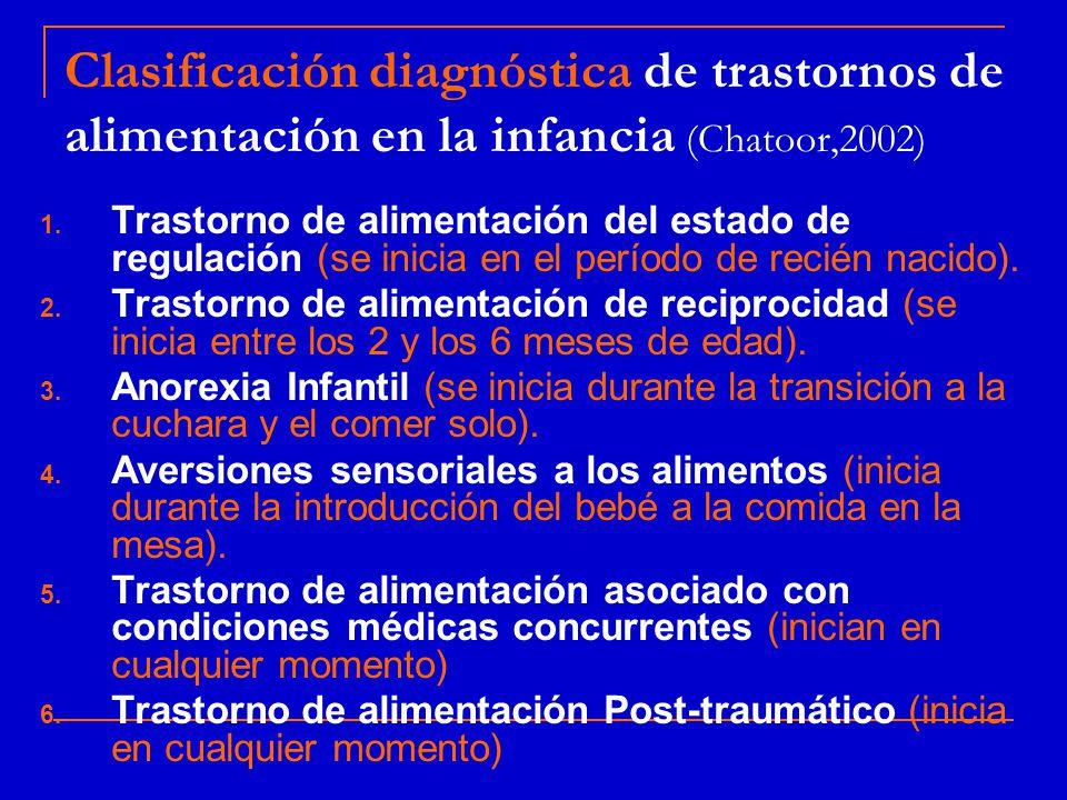 Clasificación diagnóstica de trastornos de alimentación en la infancia (Chatoor,2002)