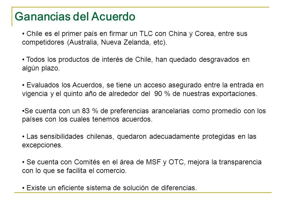 Ganancias del Acuerdo Chile es el primer país en firmar un TLC con China y Corea, entre sus competidores (Australia, Nueva Zelanda, etc).