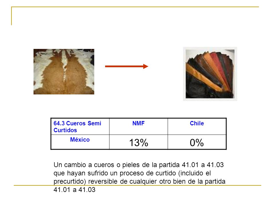 64.3 Cueros Semi Curtidos NMF. Chile. México. 13% 0%