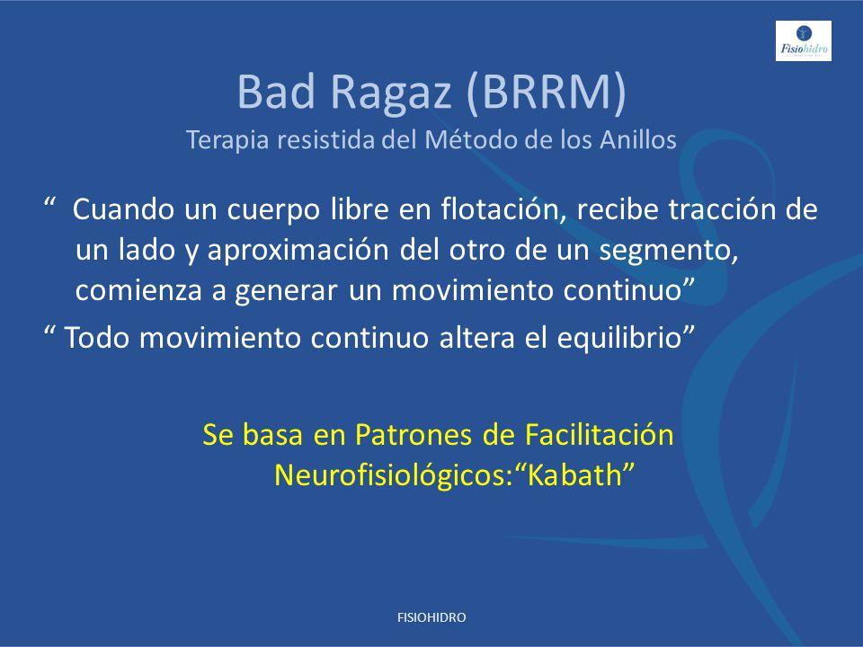 Bad Ragaz (BRRM) Terapia resistida del Método de los Anillos