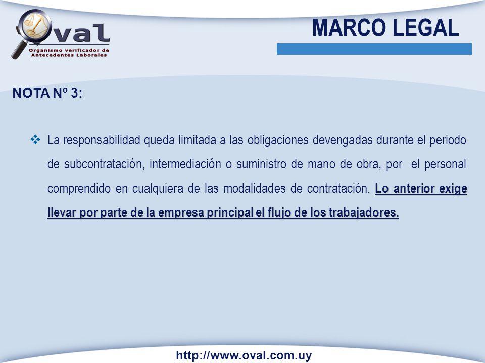 MARCO LEGAL NOTA Nº 3: