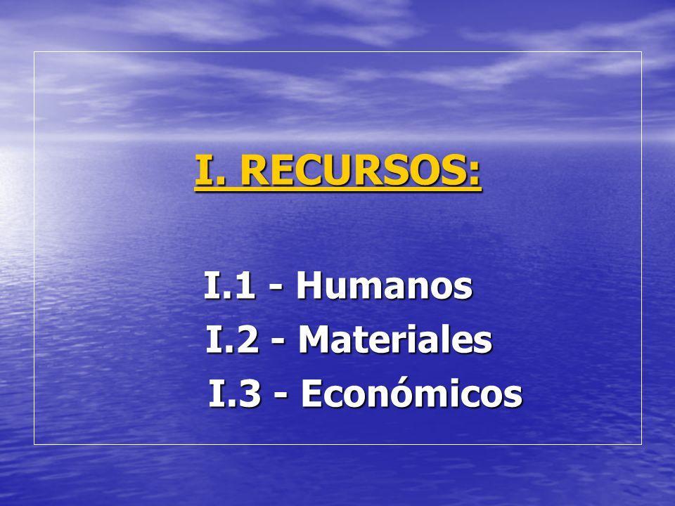 I. RECURSOS: I.1 - Humanos I.2 - Materiales I.3 - Económicos