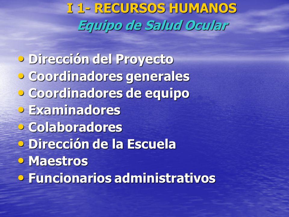 I 1- RECURSOS HUMANOS Equipo de Salud Ocular. Dirección del Proyecto. Coordinadores generales. Coordinadores de equipo.