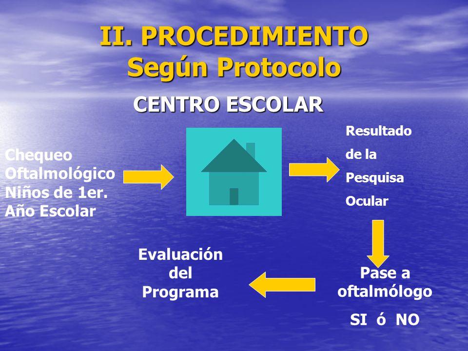 II. PROCEDIMIENTO Según Protocolo