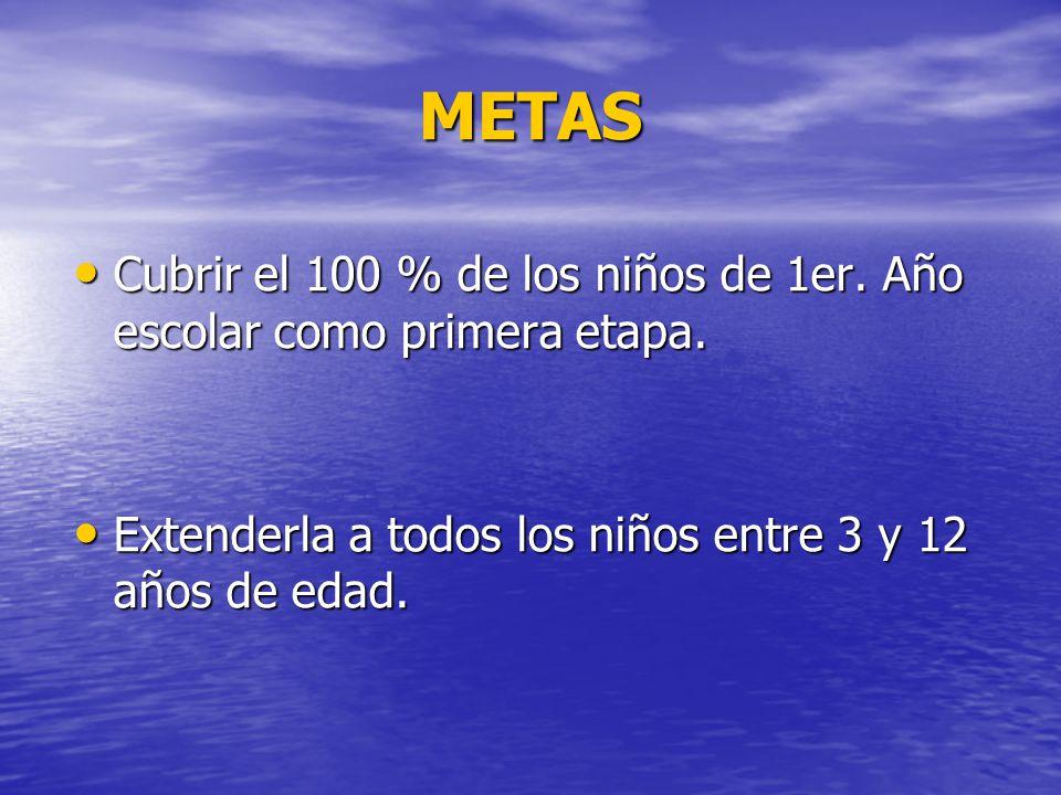 METAS Cubrir el 100 % de los niños de 1er. Año escolar como primera etapa.