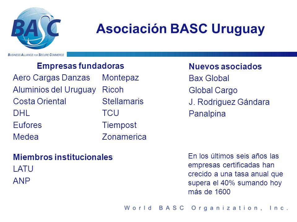 Asociación BASC Uruguay