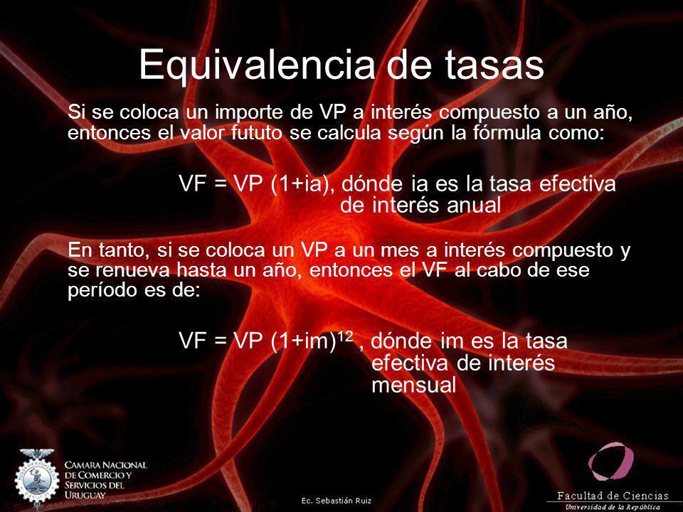 Equivalencia de tasas Si se coloca un importe de VP a interés compuesto a un año, entonces el valor fututo se calcula según la fórmula como: