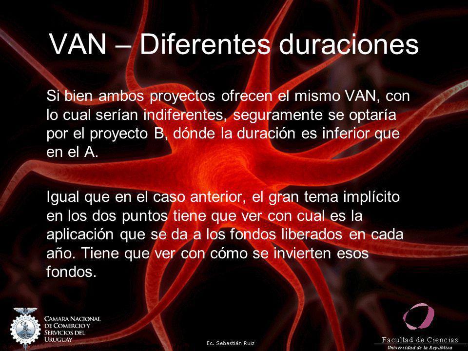 VAN – Diferentes duraciones