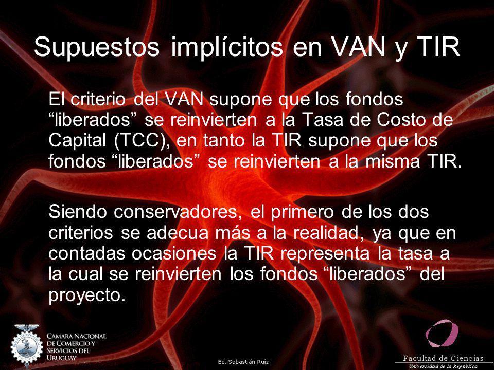 Supuestos implícitos en VAN y TIR