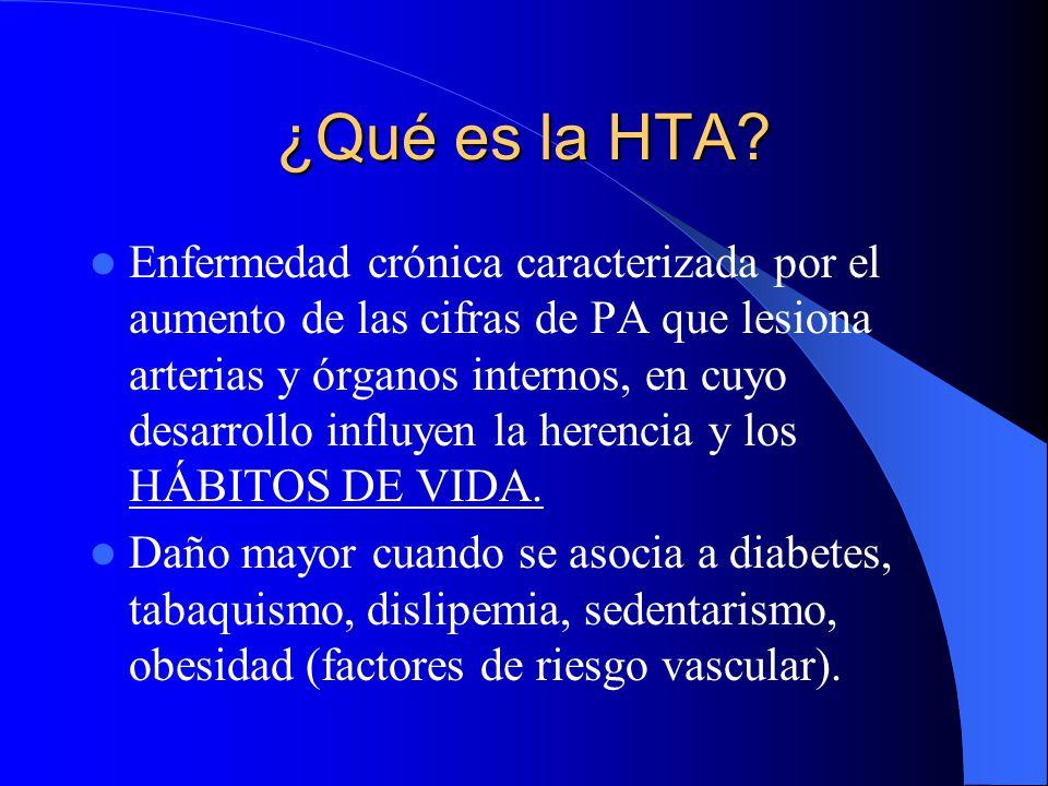¿Qué es la HTA