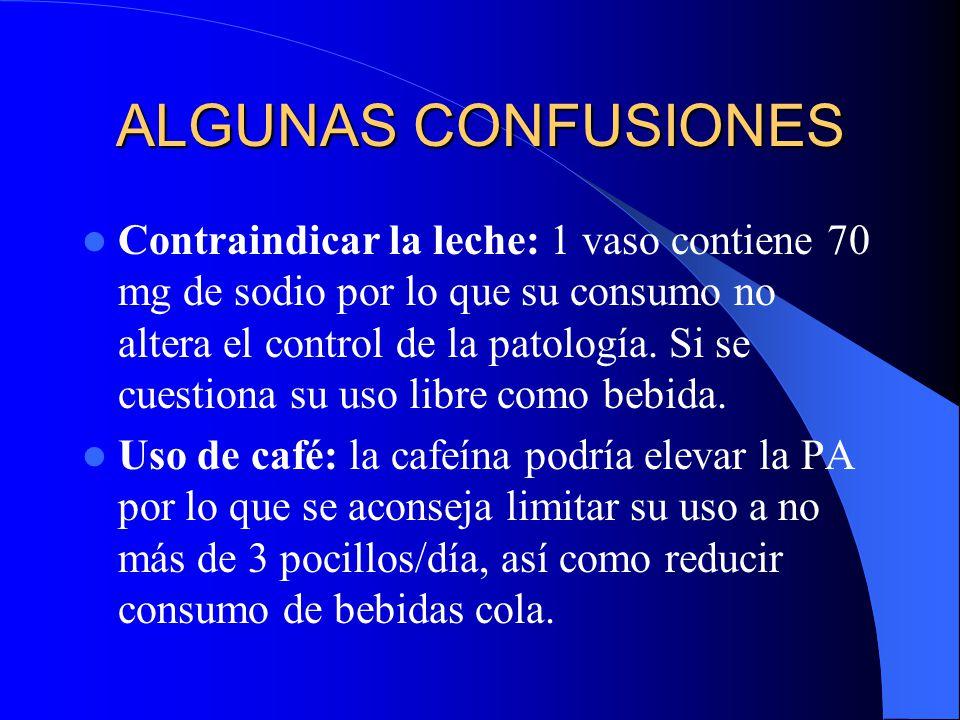 ALGUNAS CONFUSIONES