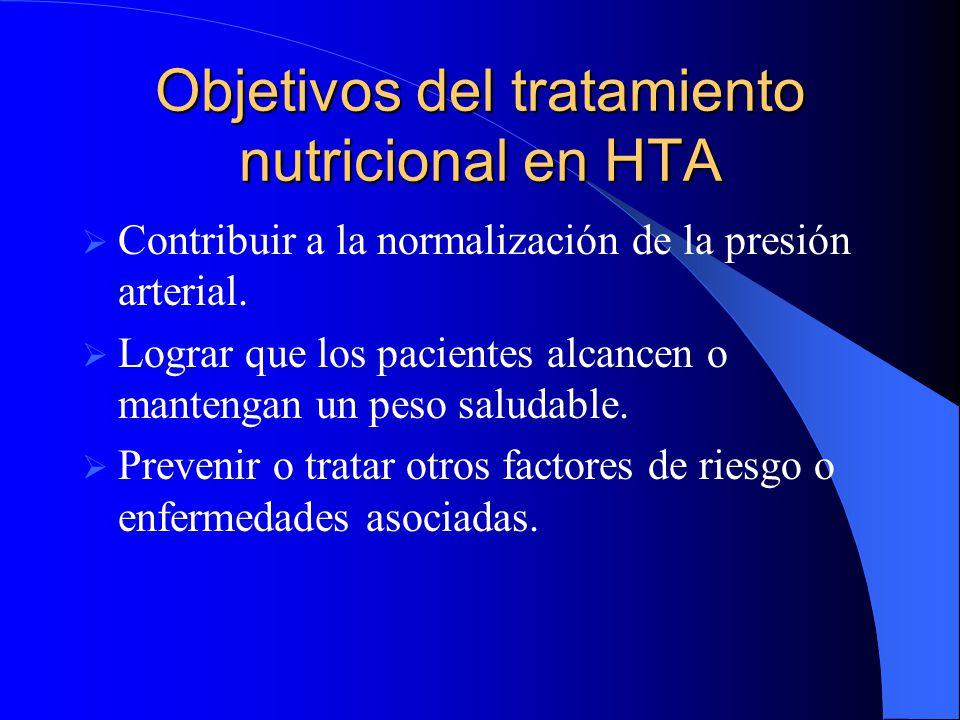 Objetivos del tratamiento nutricional en HTA