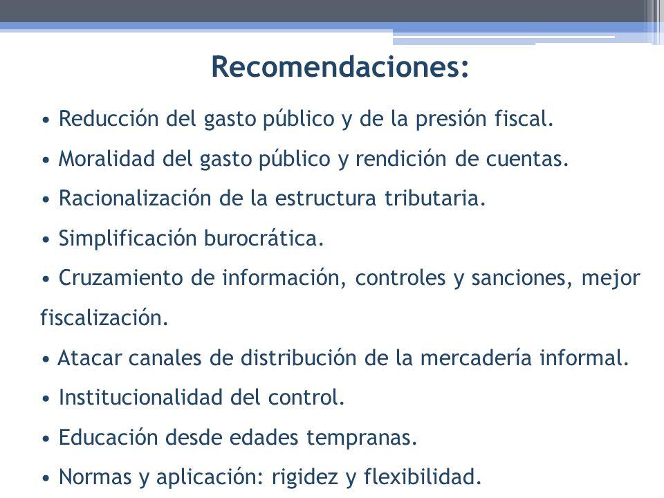 Recomendaciones: Reducción del gasto público y de la presión fiscal.