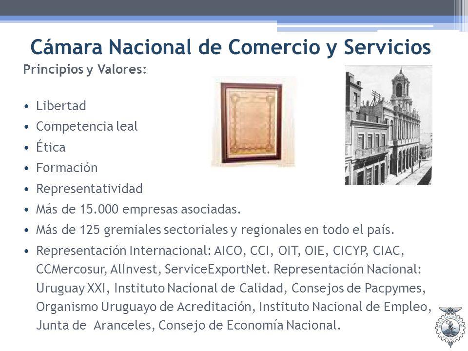 Cámara Nacional de Comercio y Servicios