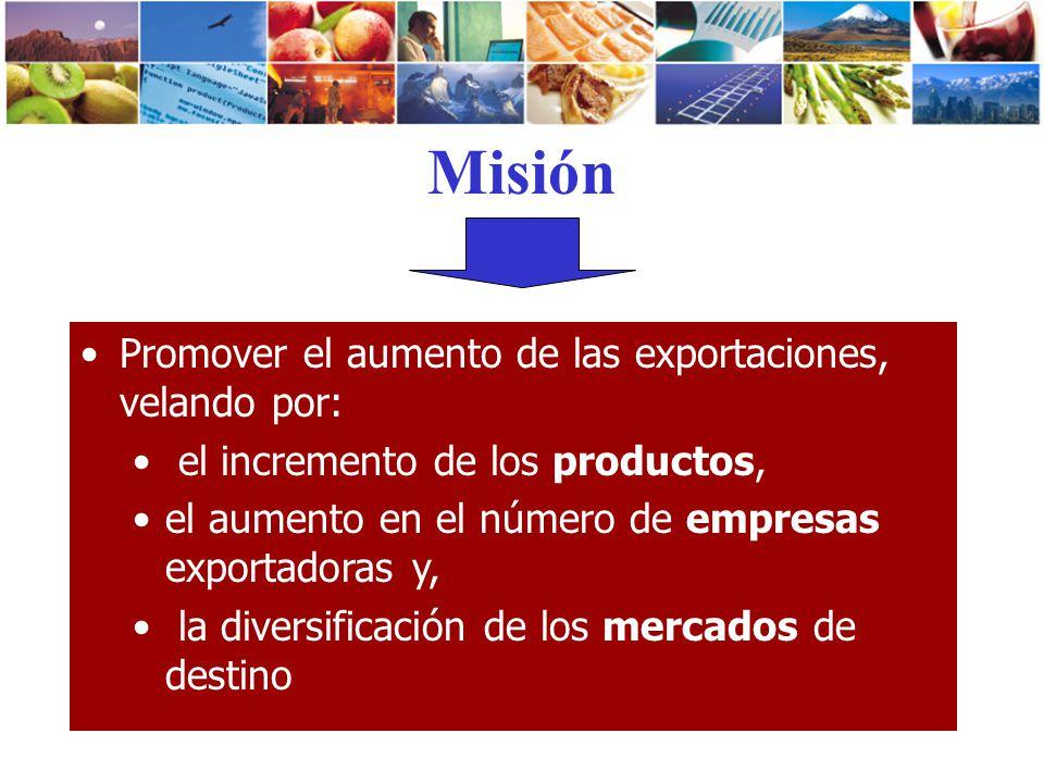 Misión Promover el aumento de las exportaciones, velando por:
