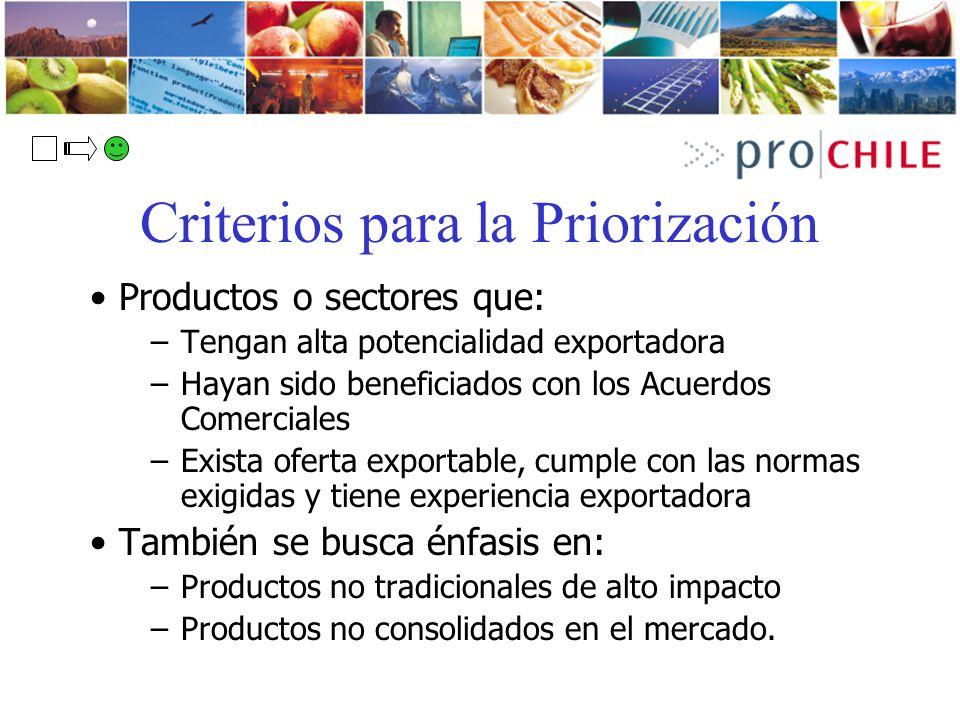 Criterios para la Priorización