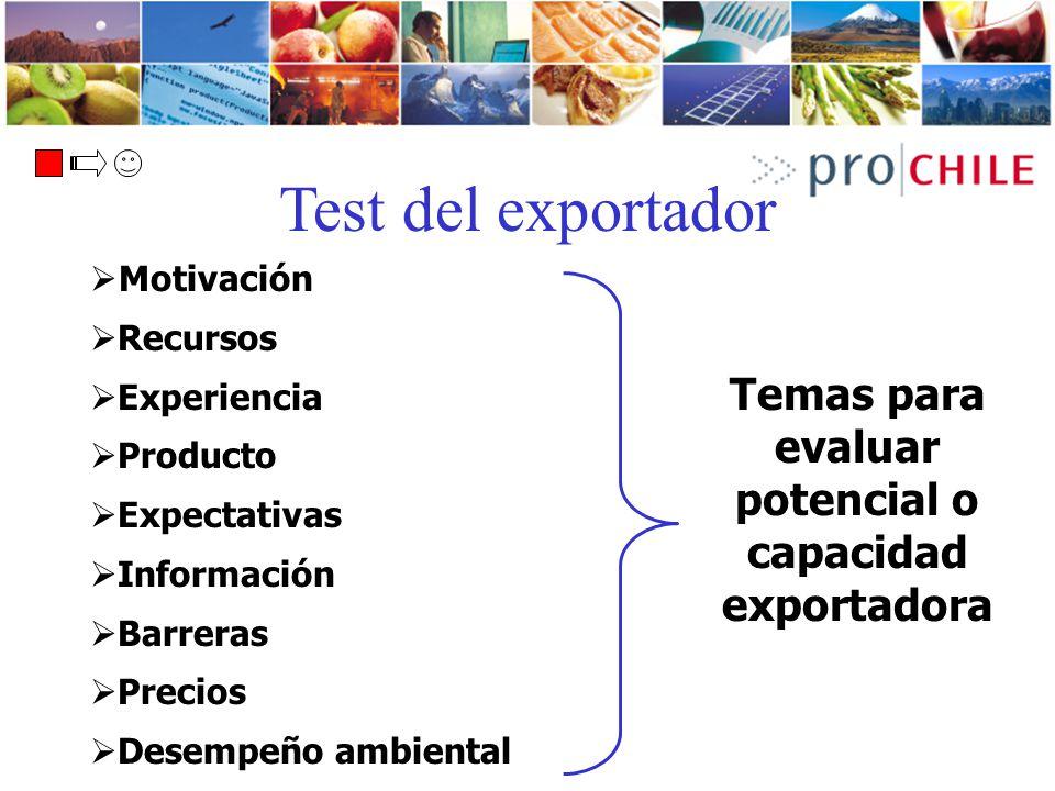 Temas para evaluar potencial o capacidad exportadora