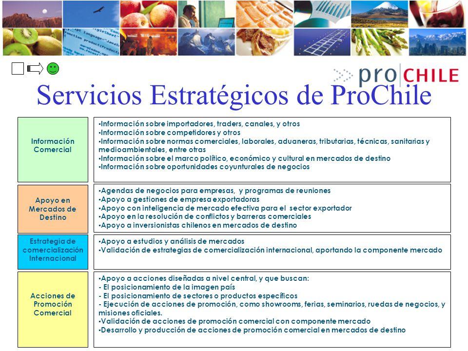 Servicios Estratégicos de ProChile
