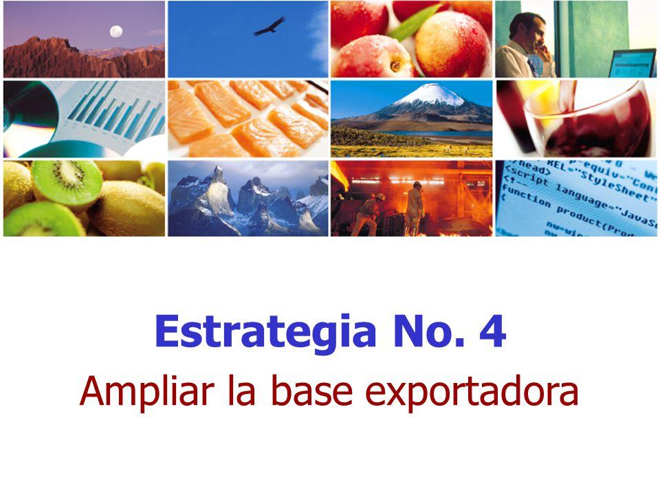 Ampliar la base exportadora