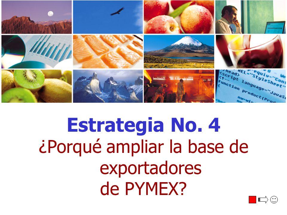 ¿Porqué ampliar la base de exportadores