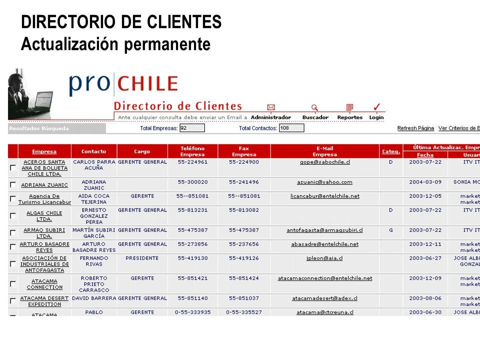 DIRECTORIO DE CLIENTES