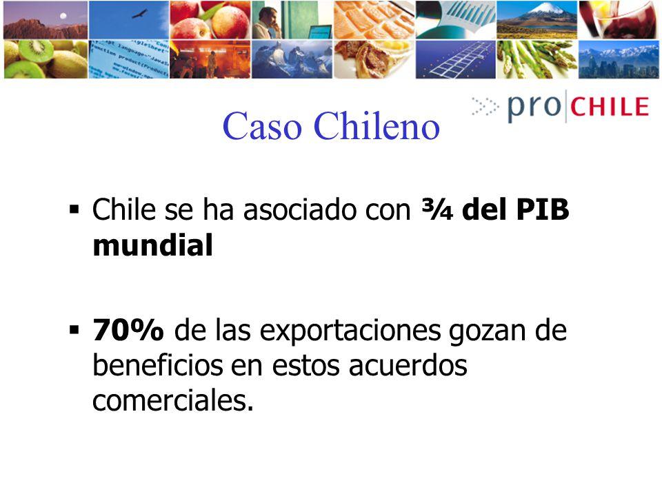 Caso Chileno Chile se ha asociado con ¾ del PIB mundial