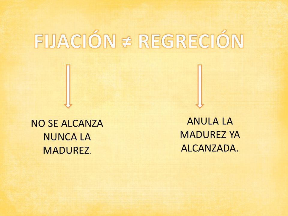 FIJACIÓN ≠ REGRECIÓN ANULA LA MADUREZ YA ALCANZADA.