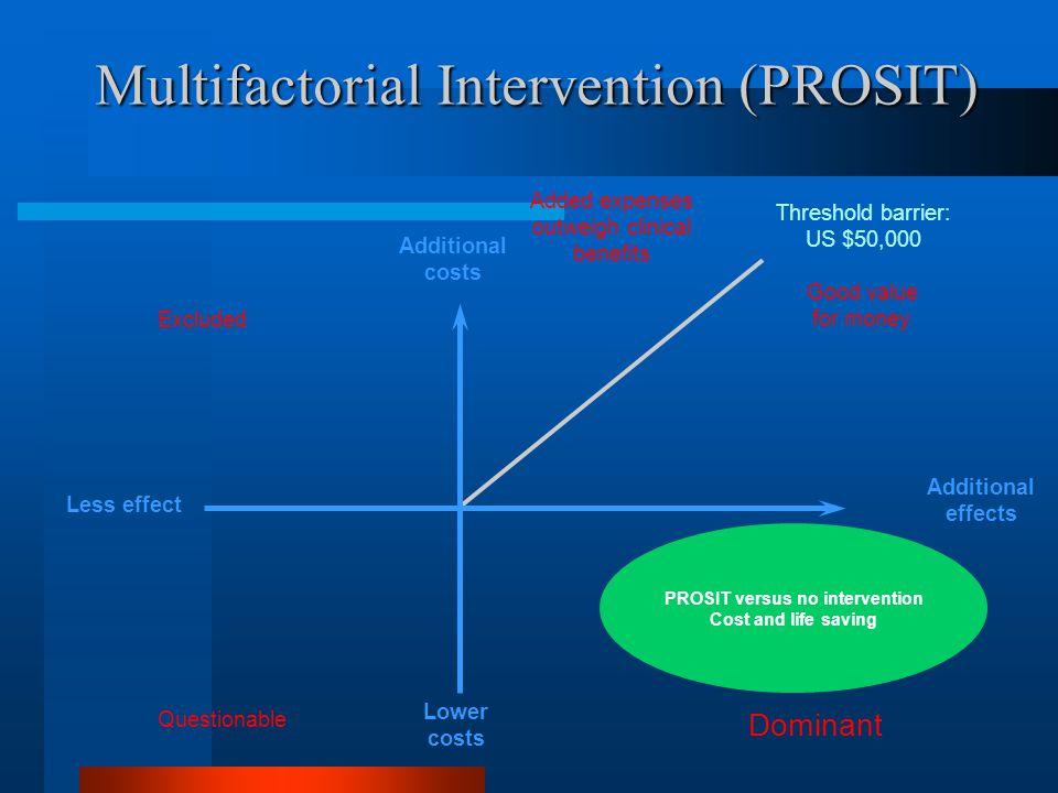 Multifactorial Intervention (PROSIT)