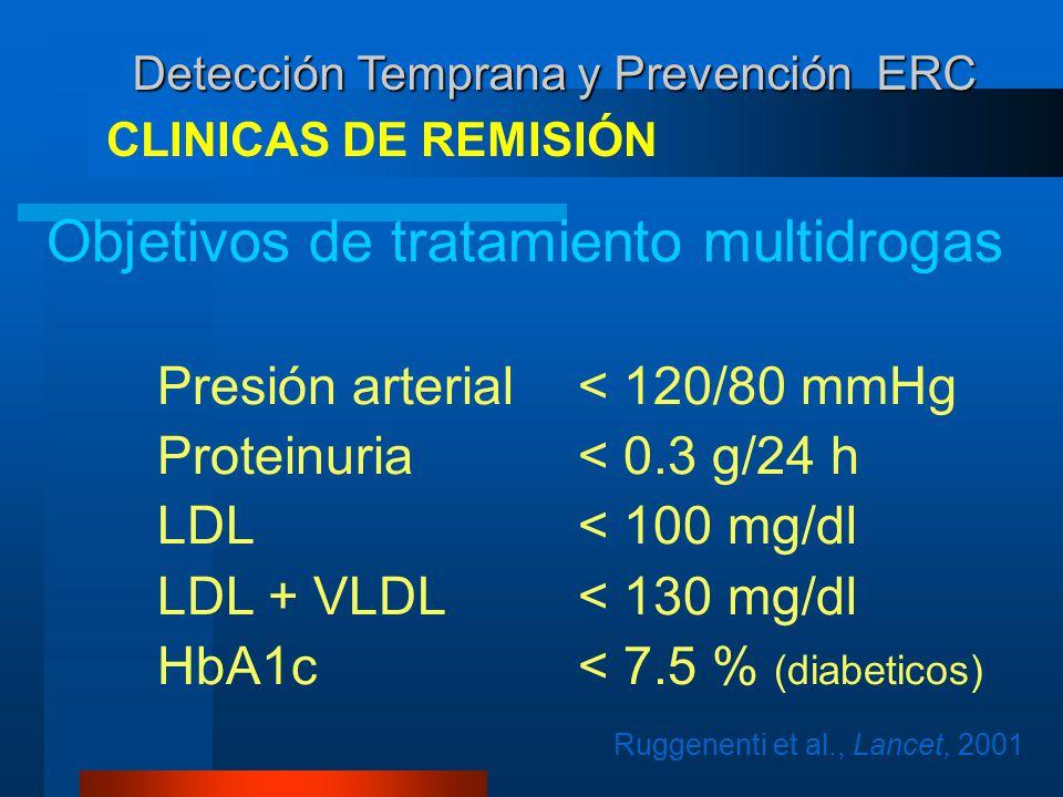 Objetivos de tratamiento multidrogas