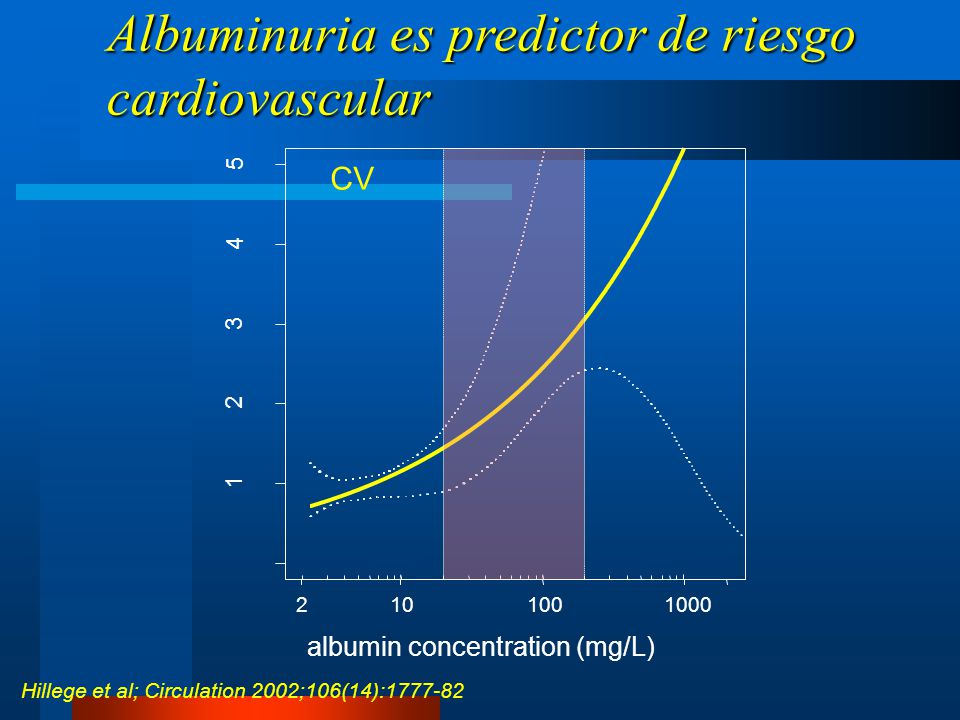 Albuminuria es predictor de riesgo cardiovascular