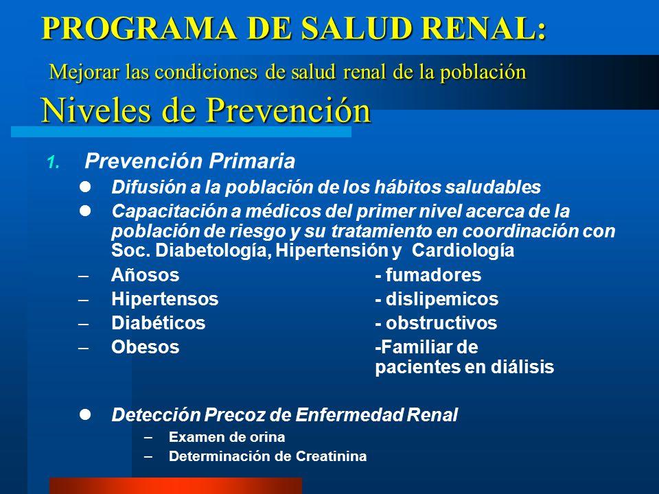 PROGRAMA DE SALUD RENAL: Mejorar las condiciones de salud renal de la población Niveles de Prevención