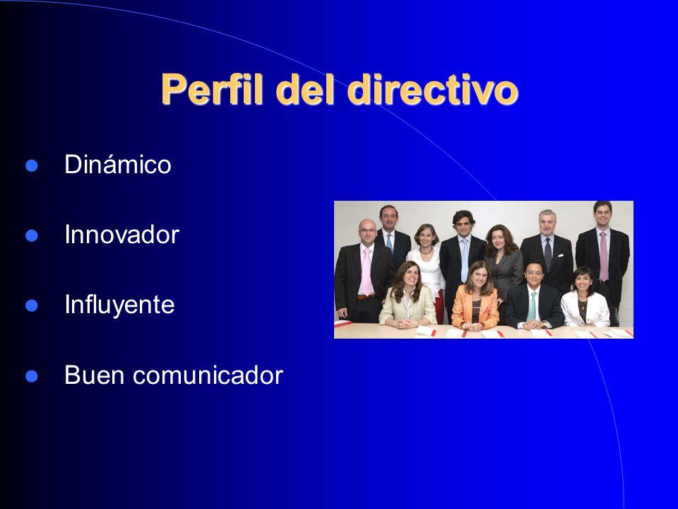 Perfil del directivo Dinámico Innovador Influyente Buen comunicador