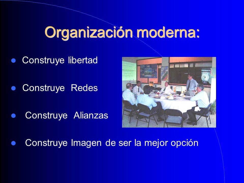 Organización moderna: