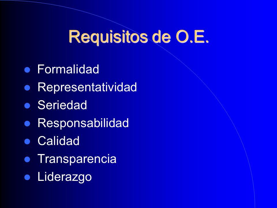 Requisitos de O.E. Formalidad Representatividad Seriedad