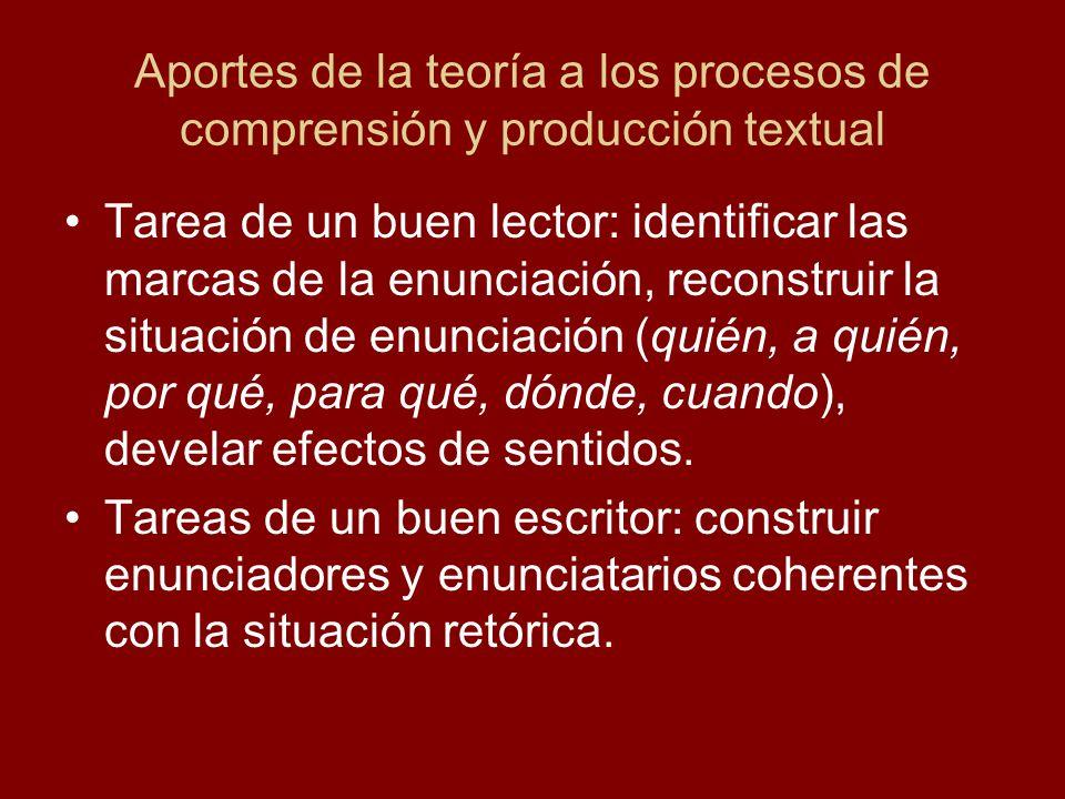 Aportes de la teoría a los procesos de comprensión y producción textual
