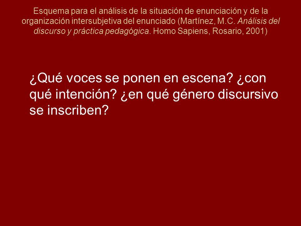 Esquema para el análisis de la situación de enunciación y de la organización intersubjetiva del enunciado (Martínez, M.C. Análisis del discurso y práctica pedagógica. Homo Sapiens, Rosario, 2001)