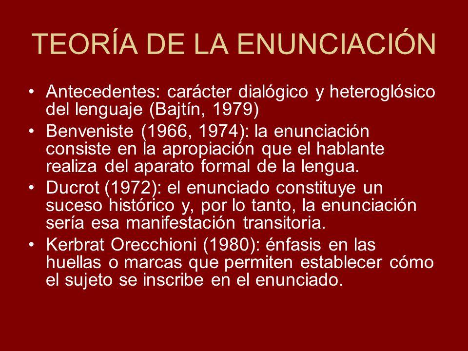 TEORÍA DE LA ENUNCIACIÓN
