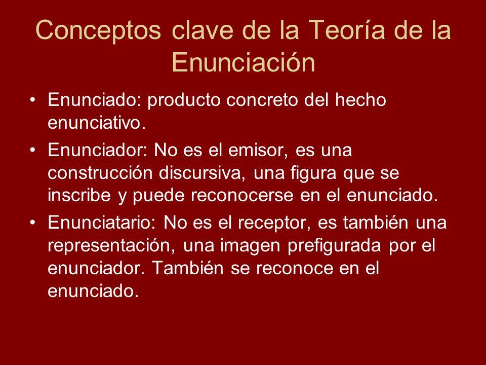 Conceptos clave de la Teoría de la Enunciación