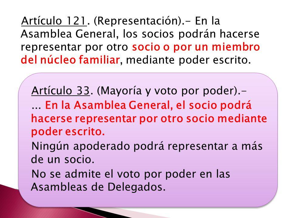 Artículo 121. (Representación)