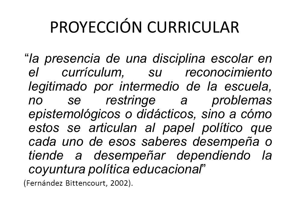 PROYECCIÓN CURRICULAR