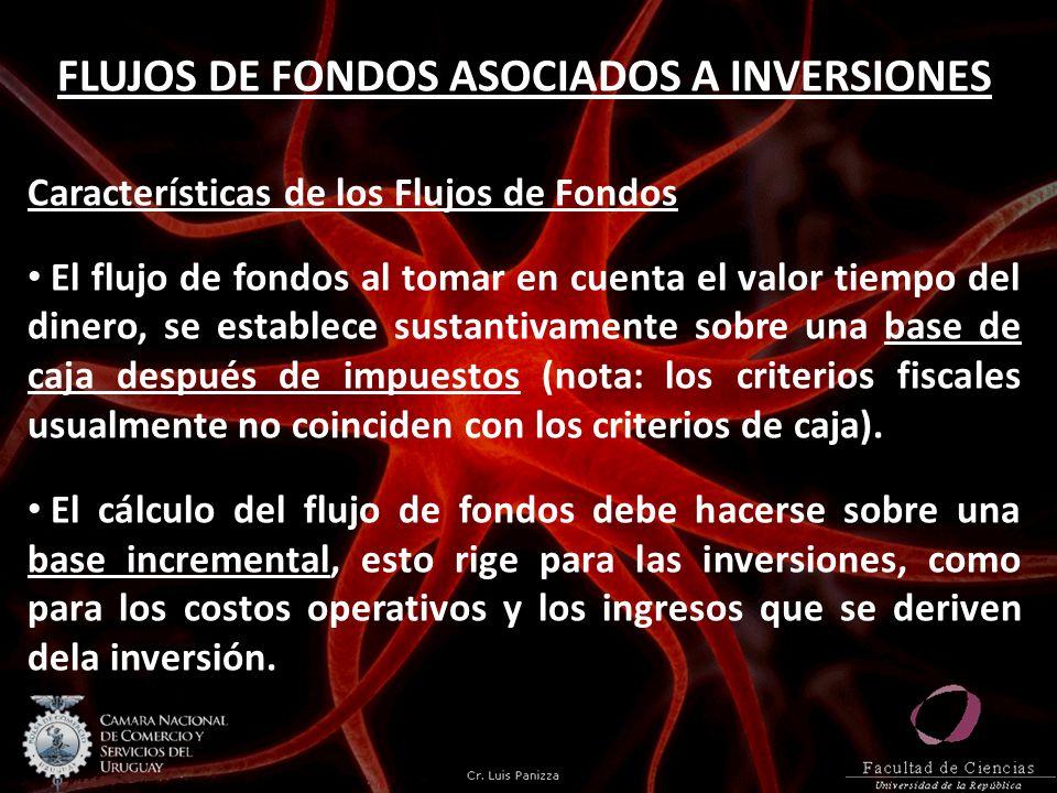 FLUJOS DE FONDOS ASOCIADOS A INVERSIONES