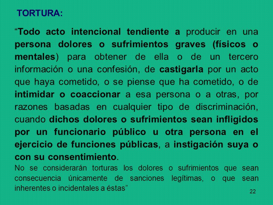 TORTURA: