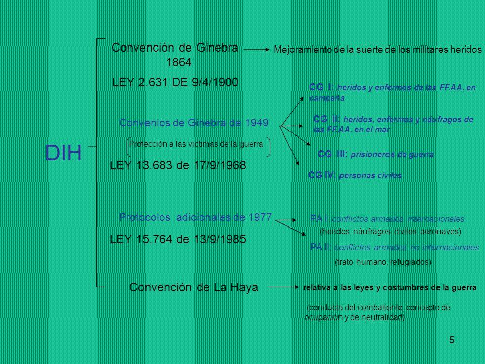 DIH Convención de Ginebra 1864 LEY 2.631 DE 9/4/1900