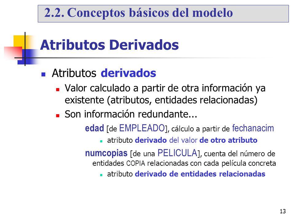 Atributos Derivados 2.2. Conceptos básicos del modelo