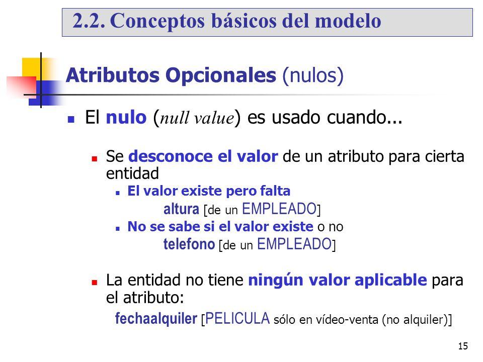 Atributos Opcionales (nulos)