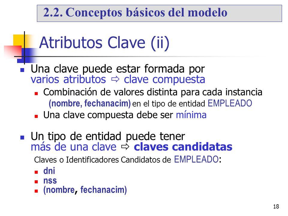 Atributos Clave (ii) 2.2. Conceptos básicos del modelo