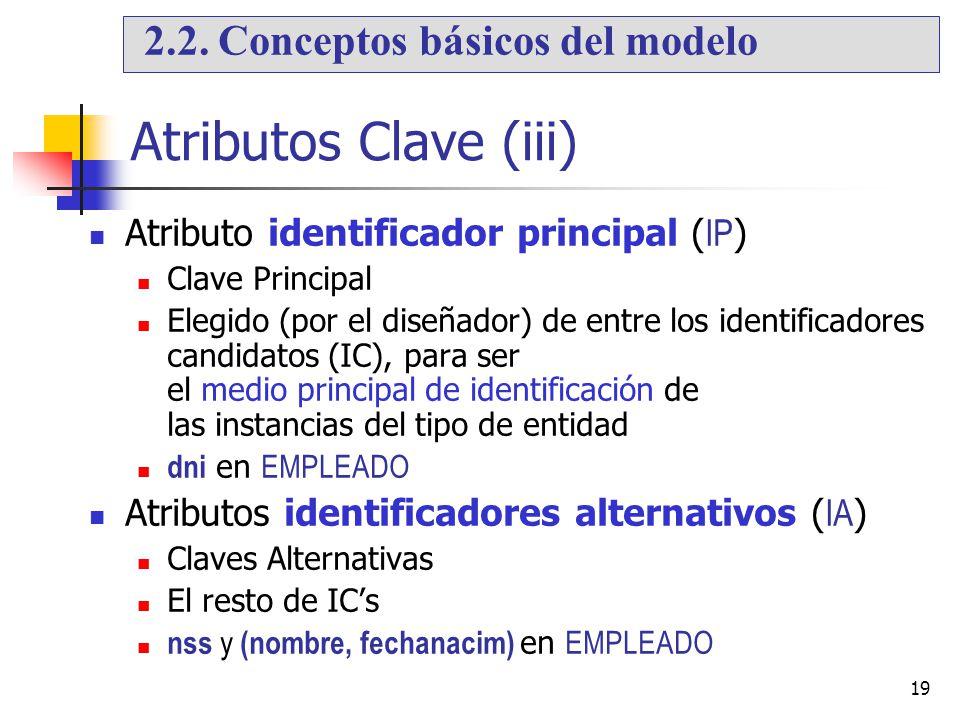 Atributos Clave (iii) 2.2. Conceptos básicos del modelo