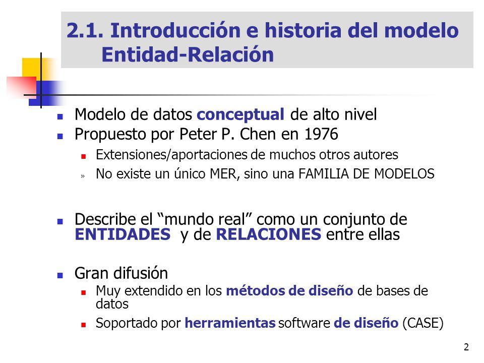 2.1. Introducción e historia del modelo Entidad-Relación